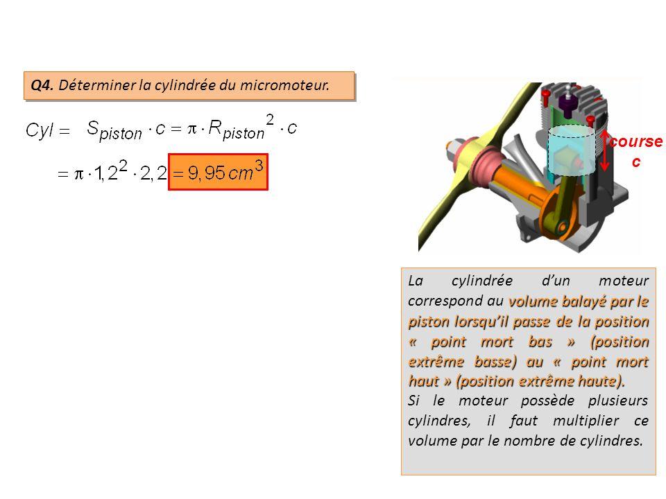 Q4. Déterminer la cylindrée du micromoteur.