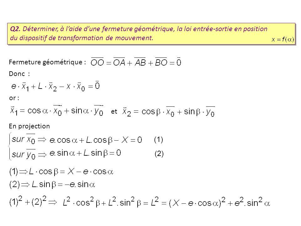 Q2. Déterminer, à l'aide d'une fermeture géométrique, la loi entrée-sortie en position du dispositif de transformation de mouvement.
