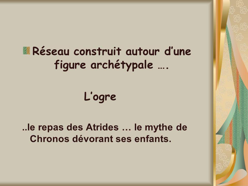 Réseau construit autour d'une figure archétypale ….