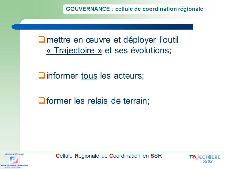 GOUVERNANCE : cellule de coordination régionale