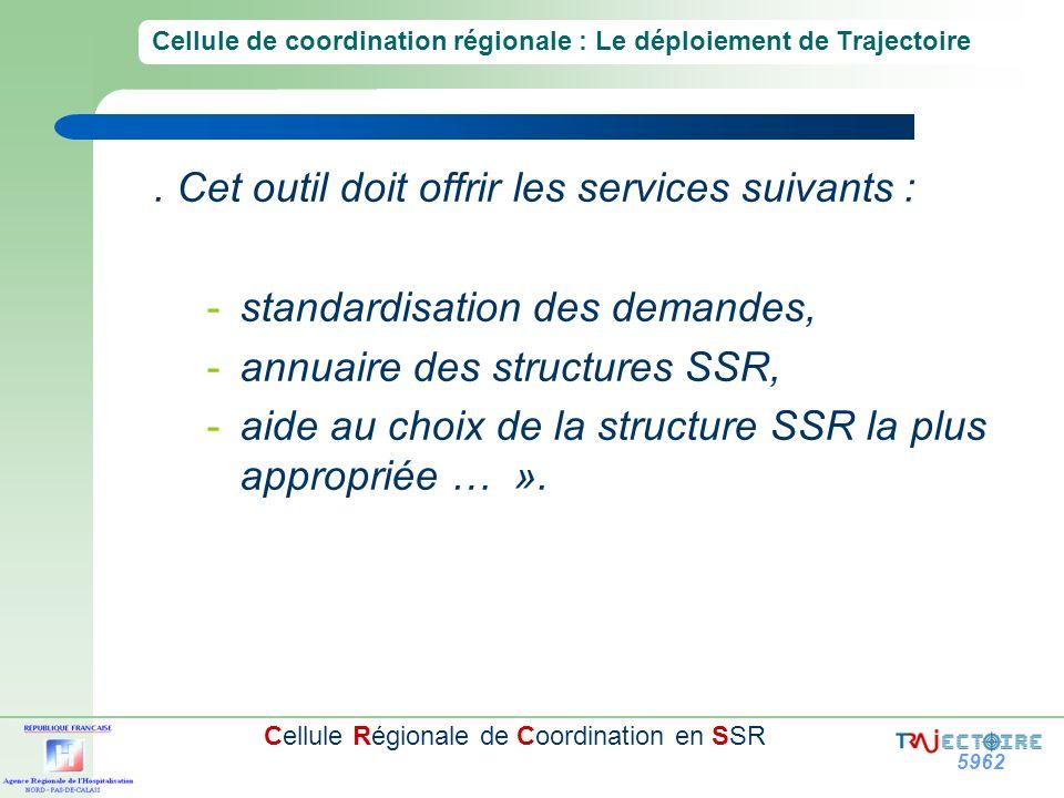 Cellule de coordination régionale : Le déploiement de Trajectoire