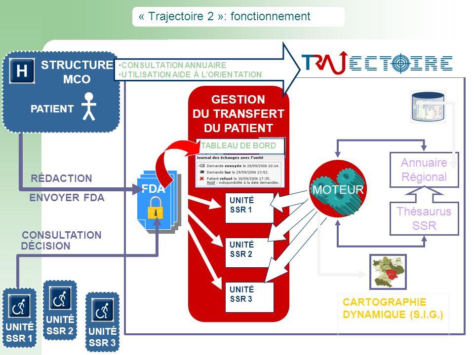 « Trajectoire 2 »: fonctionnement
