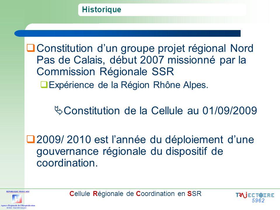 Historique Constitution d'un groupe projet régional Nord Pas de Calais, début 2007 missionné par la Commission Régionale SSR.
