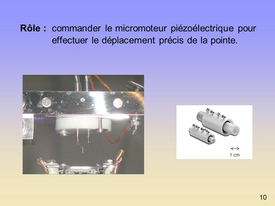 Rôle : commander le micromoteur piézoélectrique pour effectuer le déplacement précis de la pointe.