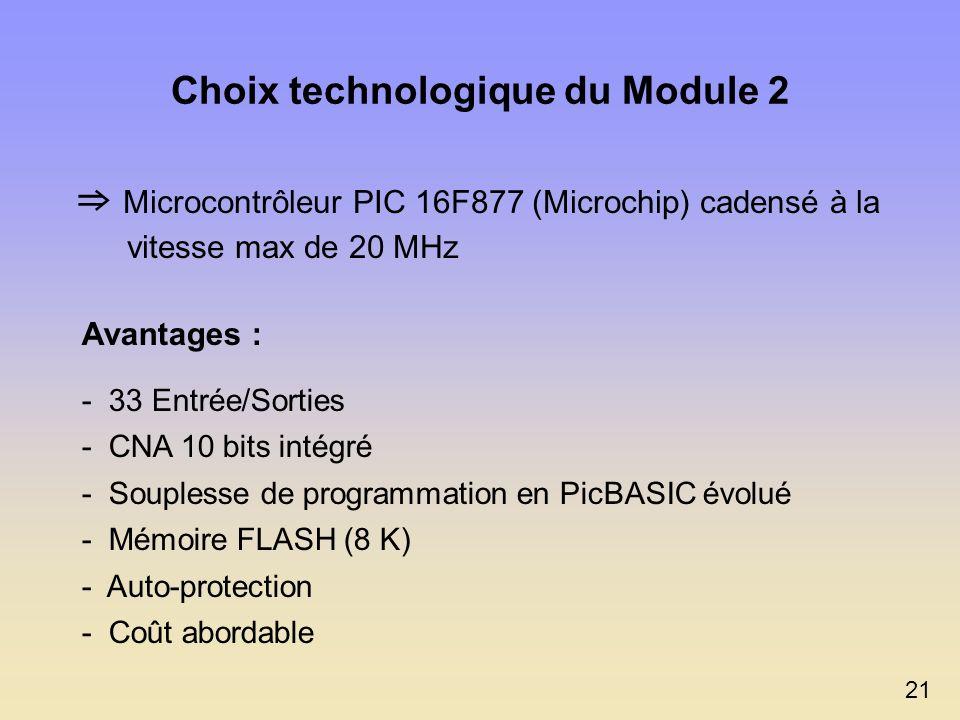 Choix technologique du Module 2