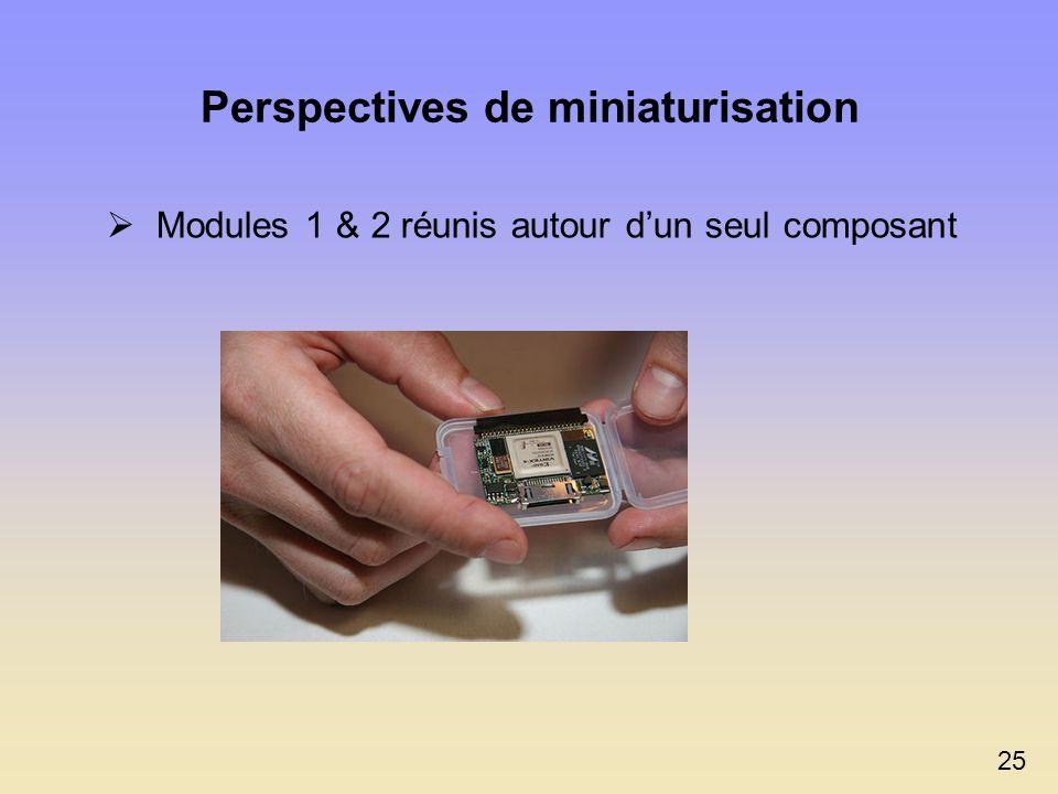 Perspectives de miniaturisation