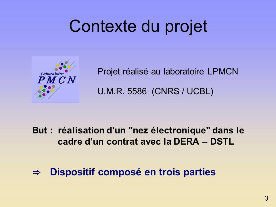 Contexte du projet ⇒ Dispositif composé en trois parties