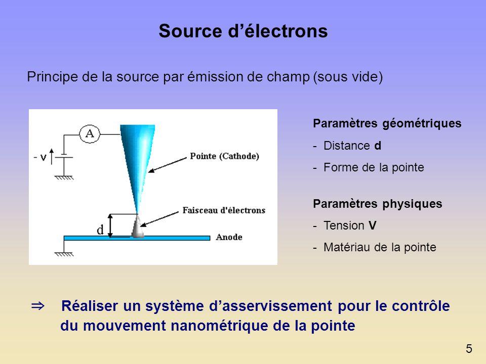 Source d'électrons Principe de la source par émission de champ (sous vide) Paramètres géométriques.