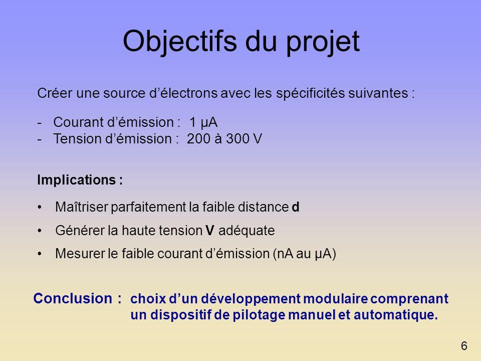 Objectifs du projet Créer une source d'électrons avec les spécificités suivantes : Courant d'émission : 1 μA.