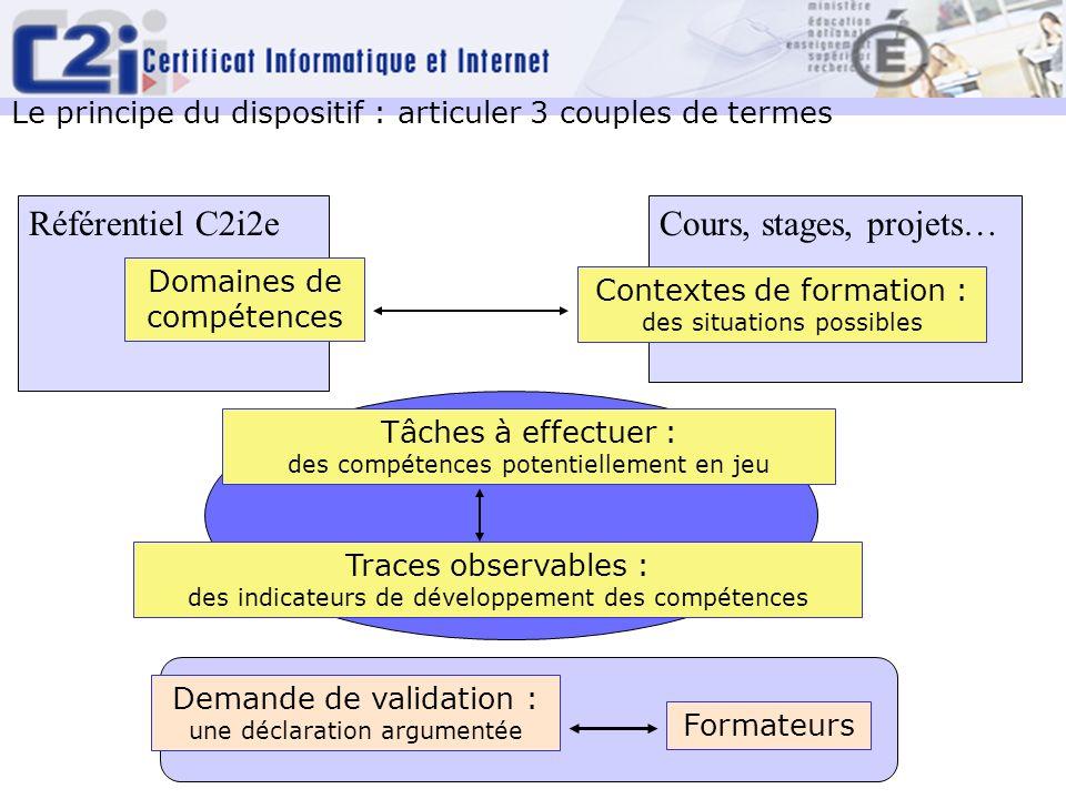 Référentiel C2i2e Cours, stages, projets…