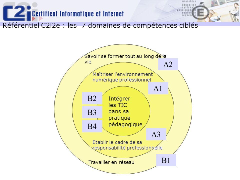 Référentiel C2i2e : les 7 domaines de compétences ciblés