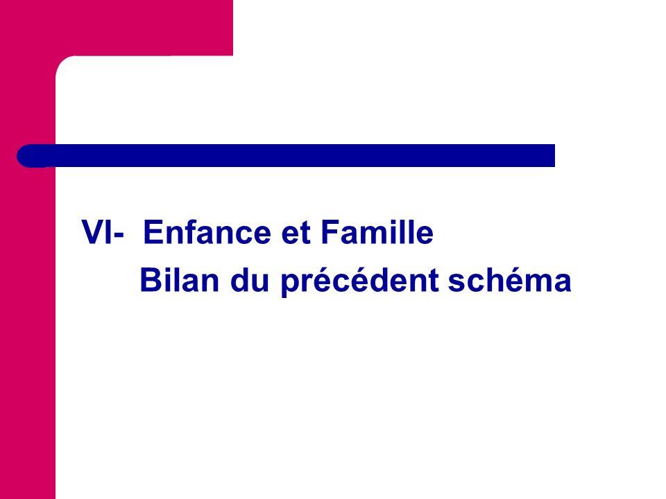 VI- Enfance et Famille Bilan du précédent schéma