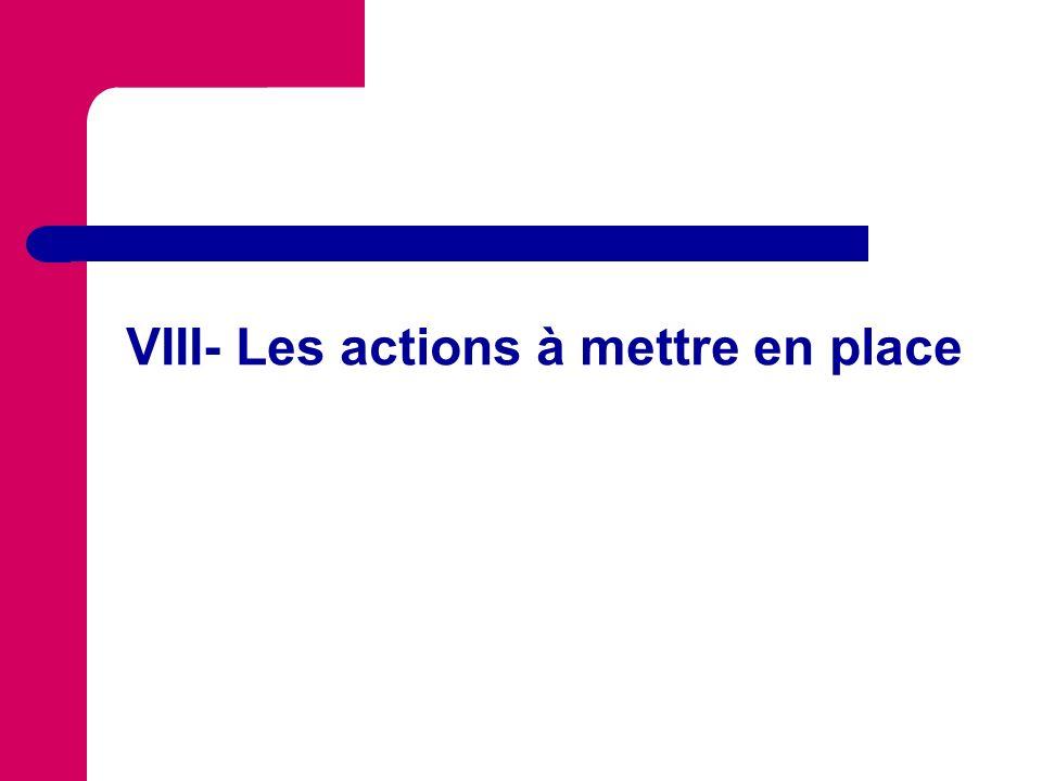 VIII- Les actions à mettre en place