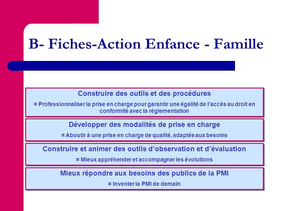 B- Fiches-Action Enfance - Famille