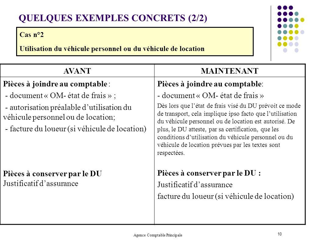 QUELQUES EXEMPLES CONCRETS (2/2)
