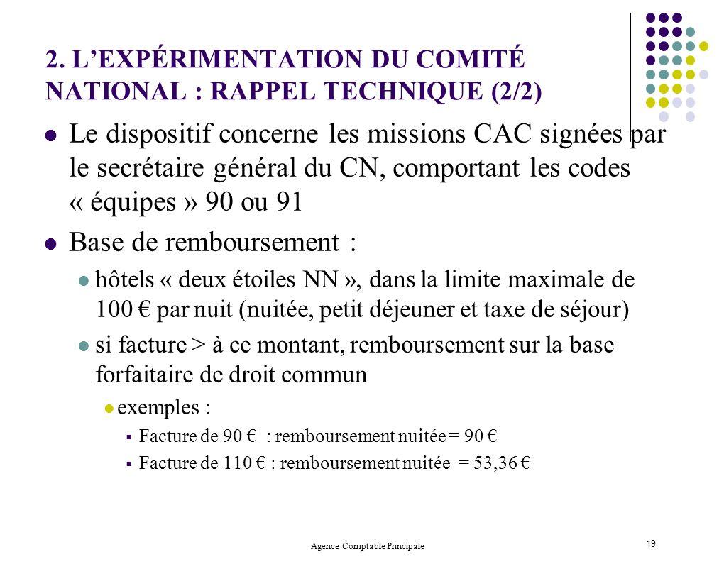 2. L'EXPÉRIMENTATION DU COMITÉ NATIONAL : RAPPEL TECHNIQUE (2/2)