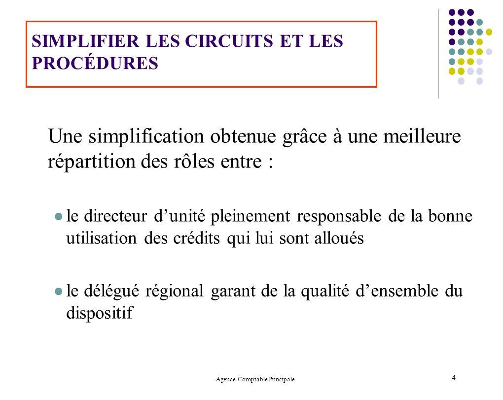 SIMPLIFIER LES CIRCUITS ET LES PROCÉDURES