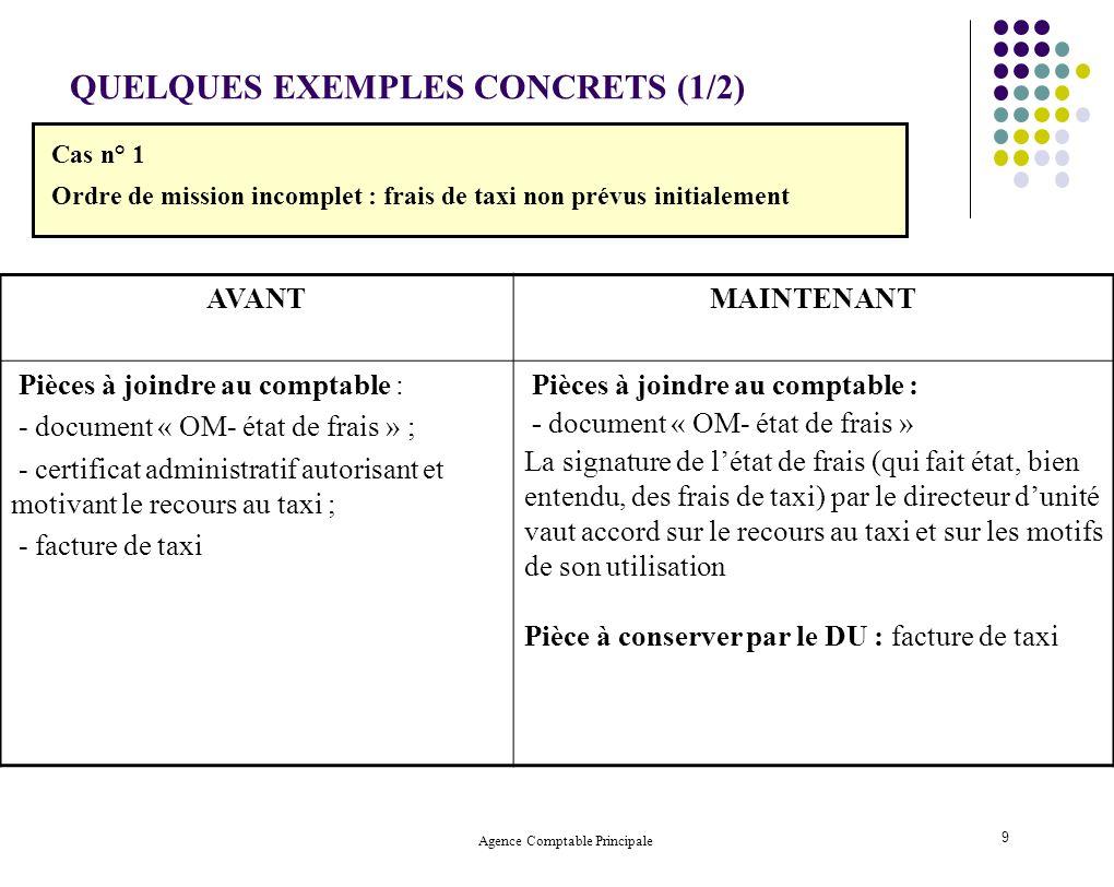 QUELQUES EXEMPLES CONCRETS (1/2)