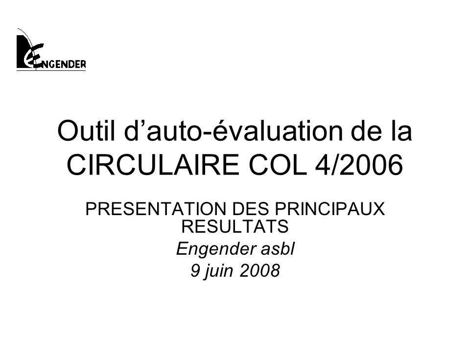 Outil d'auto-évaluation de la CIRCULAIRE COL 4/2006
