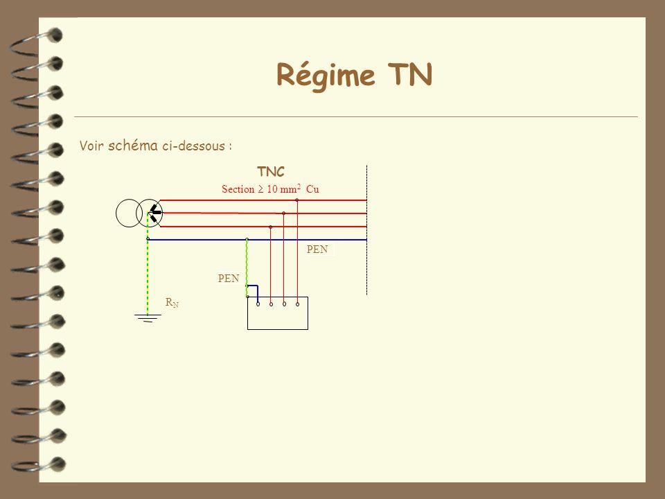 Régime TN Voir schéma ci-dessous : TNC TNS Section  10 mm2 Cu