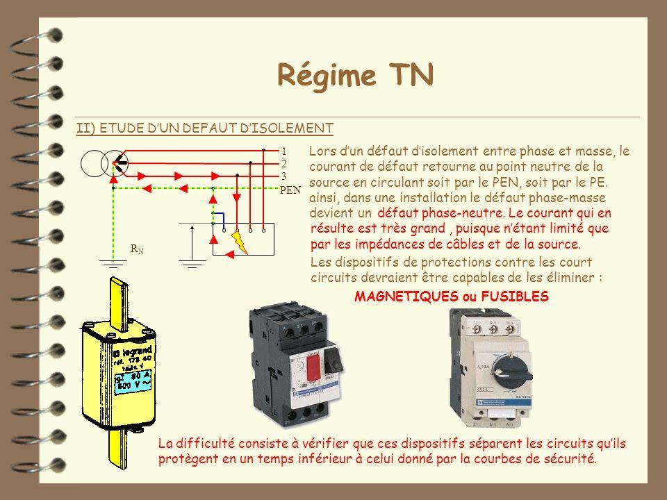Régime TN II) ETUDE D'UN DEFAUT D'ISOLEMENT