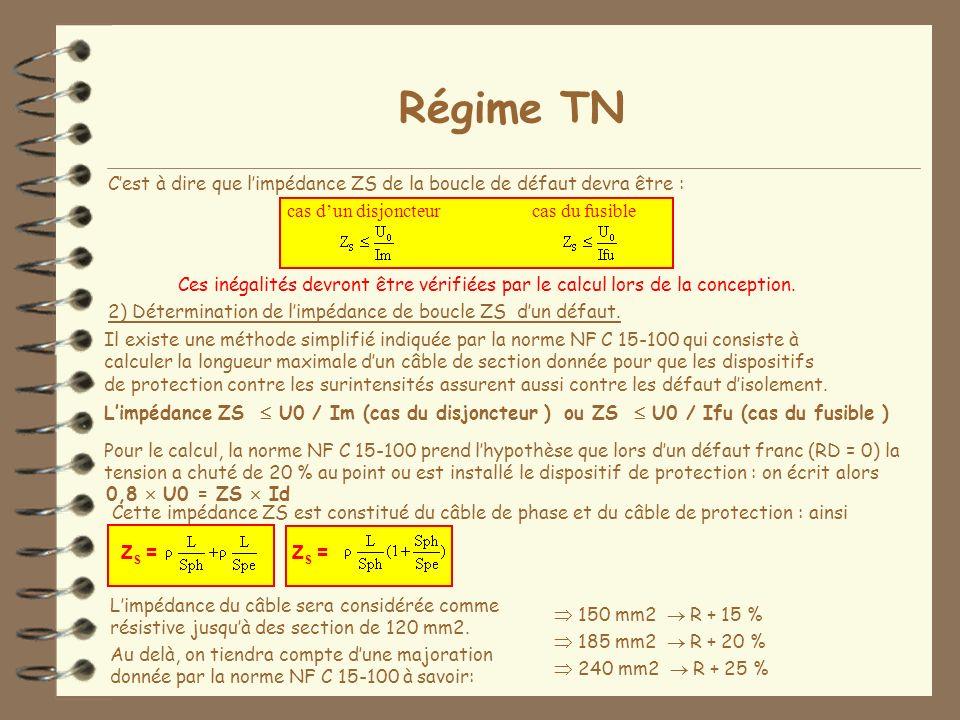 Régime TN C'est à dire que l'impédance ZS de la boucle de défaut devra être : cas d'un disjoncteur.