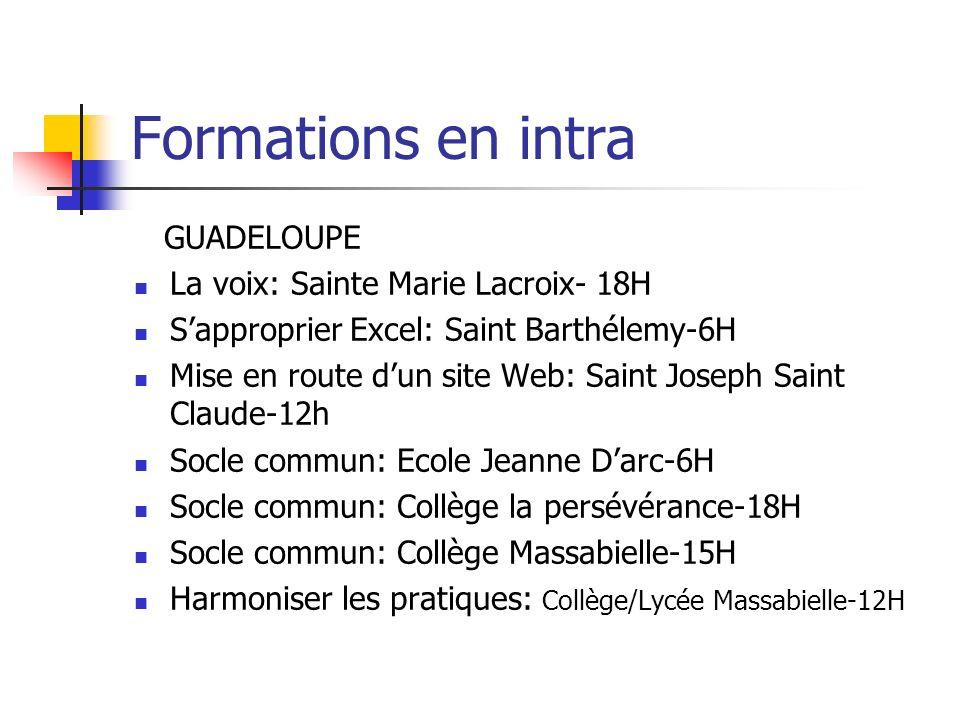 Formations en intra GUADELOUPE La voix: Sainte Marie Lacroix- 18H