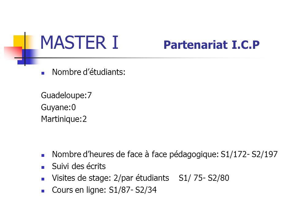 MASTER I Partenariat I.C.P