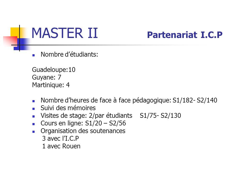 MASTER II Partenariat I.C.P