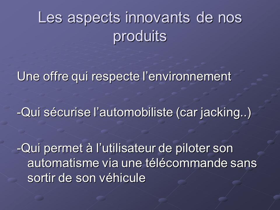Les aspects innovants de nos produits