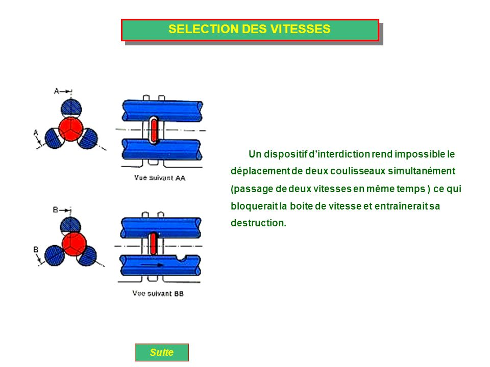 SELECTION DES VITESSES