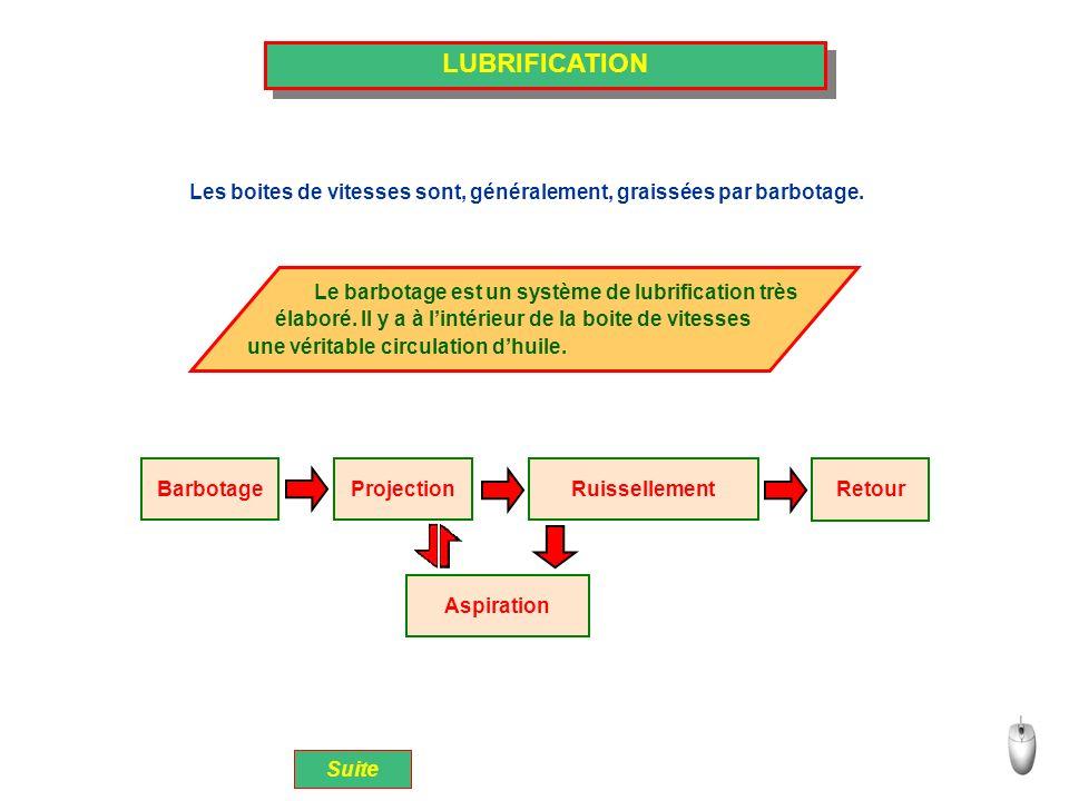 LUBRIFICATION Les boites de vitesses sont, généralement, graissées par barbotage. Le barbotage est un système de lubrification très.
