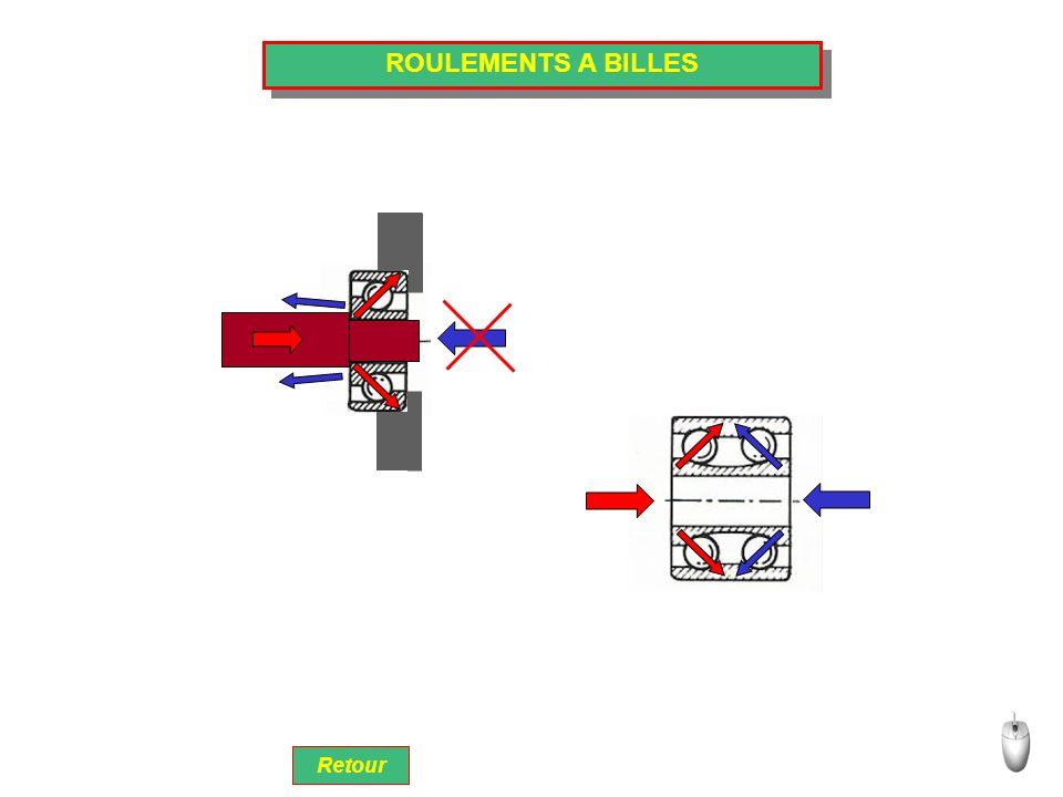 ROULEMENTS A BILLES Retour