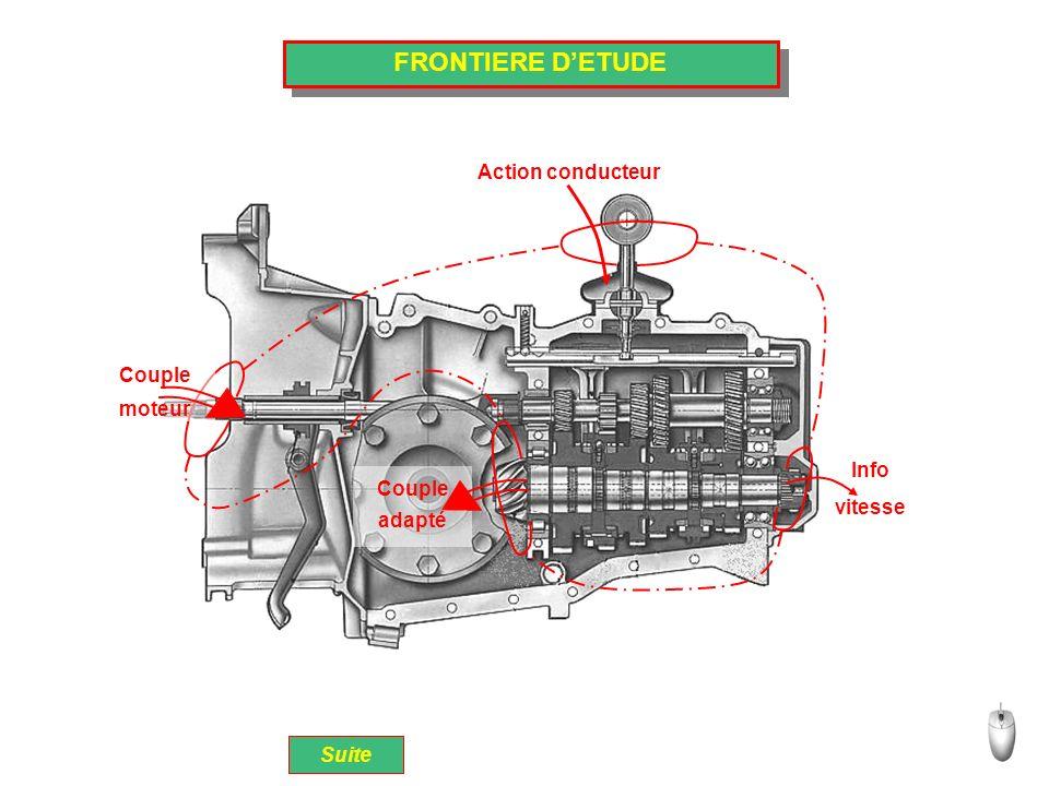 FRONTIERE D'ETUDE Action conducteur Couple moteur Info vitesse