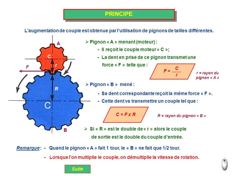 PRINCIPE L'augmentation de couple est obtenue par l'utilisation de pignons de tailles différentes. Pignon « A » menant (moteur) :