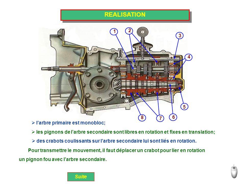 REALISATION 2 1 3 4 5 8 6 7 l'arbre primaire est monobloc;