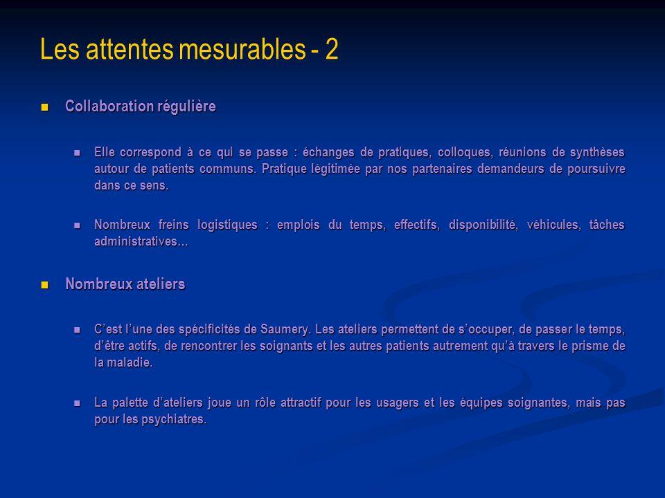 Les attentes mesurables - 2