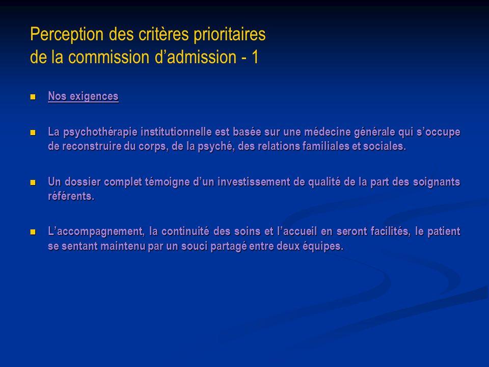 Perception des critères prioritaires de la commission d'admission - 1