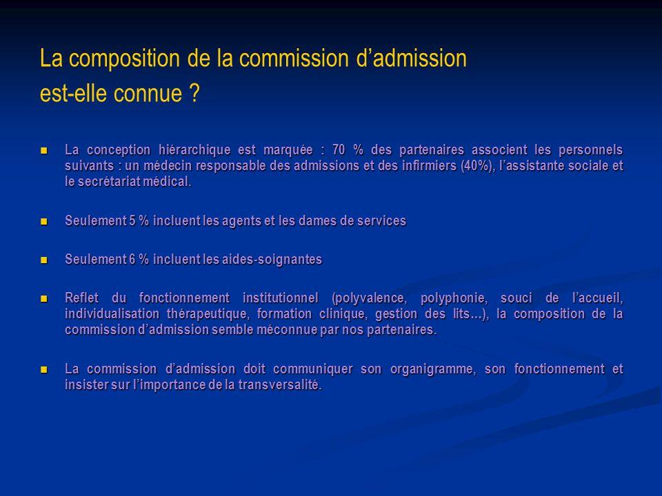 La composition de la commission d'admission est-elle connue