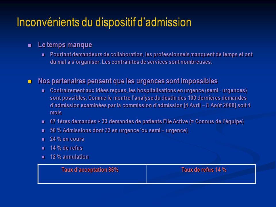 Inconvénients du dispositif d'admission