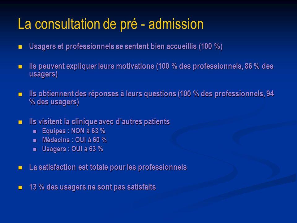 La consultation de pré - admission