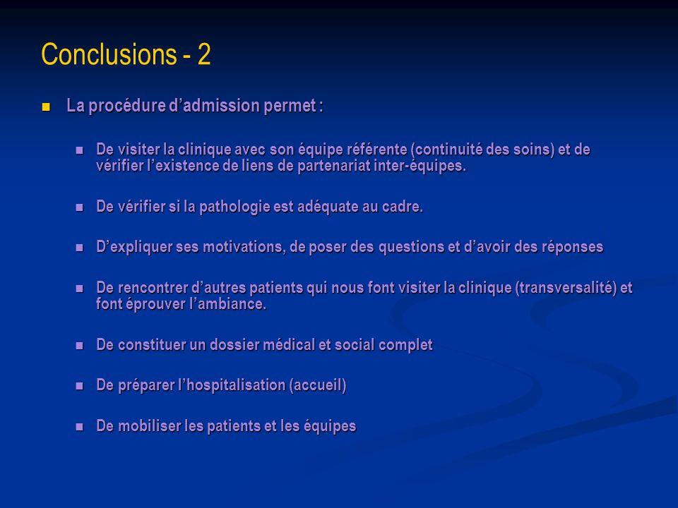 Conclusions - 2 La procédure d'admission permet :