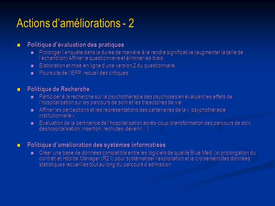 Actions d'améliorations - 2