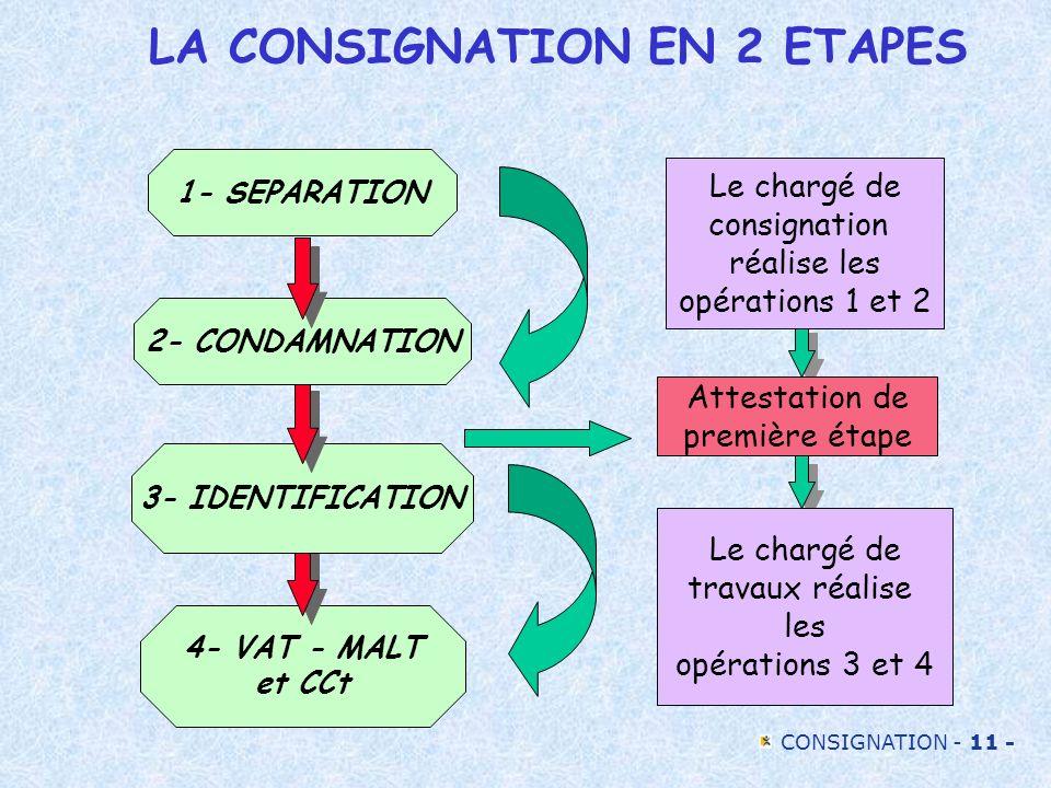 LA CONSIGNATION EN 2 ETAPES