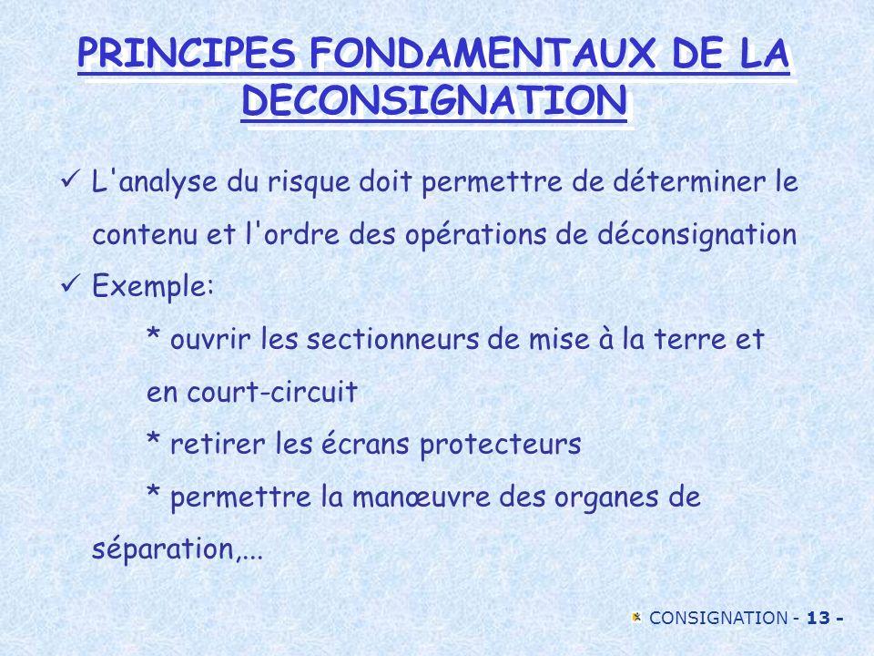 PRINCIPES FONDAMENTAUX DE LA DECONSIGNATION