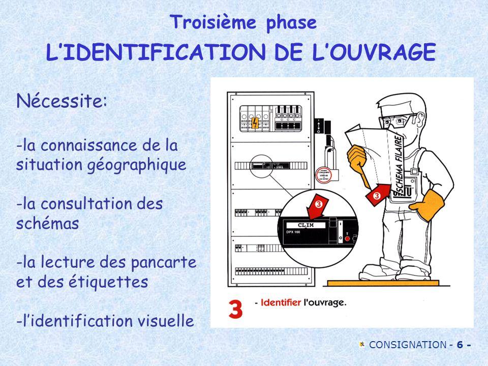 Troisième phase L'IDENTIFICATION DE L'OUVRAGE