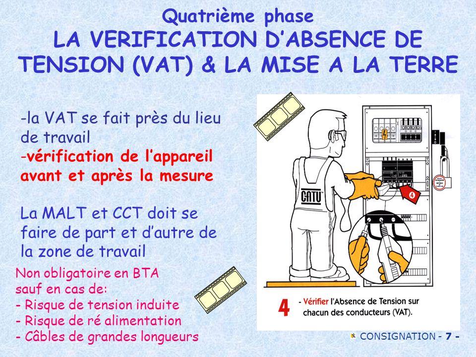 Quatrième phase LA VERIFICATION D'ABSENCE DE TENSION (VAT) & LA MISE A LA TERRE