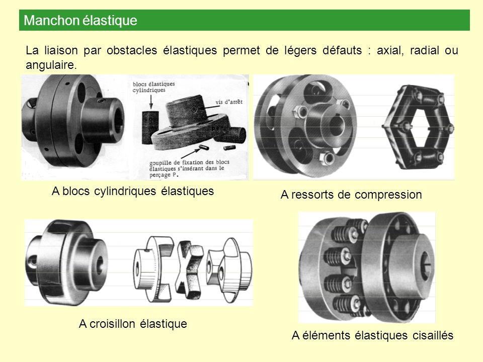 A blocs cylindriques élastiques