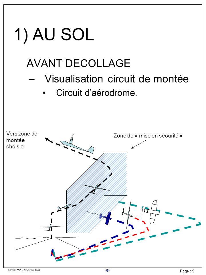 1) AU SOL AVANT DECOLLAGE Détail du circuit de montée