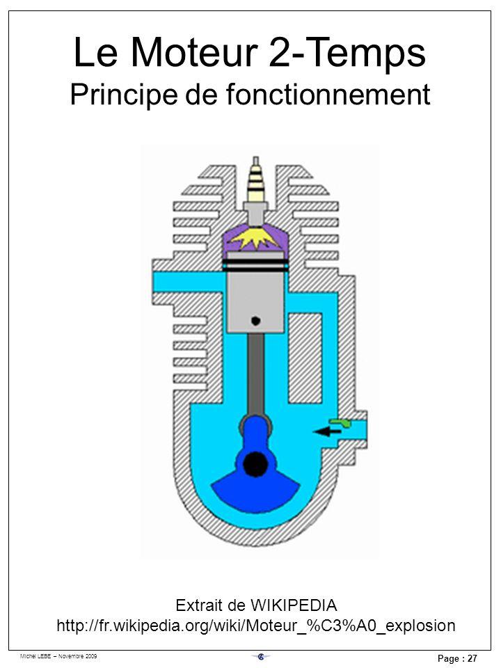 Le Moteur 4-Temps On retrouve les pièces de base du moteur 2 temps :